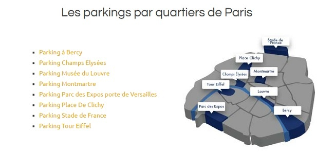 parking pas cher